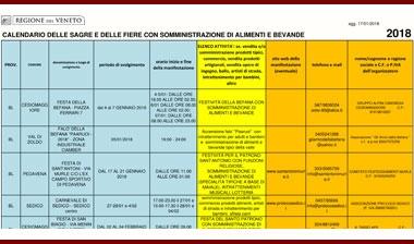 Calendario Fiere Alimentari 2020.Calendario Regionale Delle Sagre E Delle Fiere Con